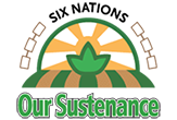 Our Sustenance Logo
